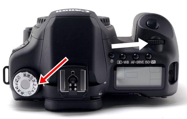 mengenal aperture priority pada kamera