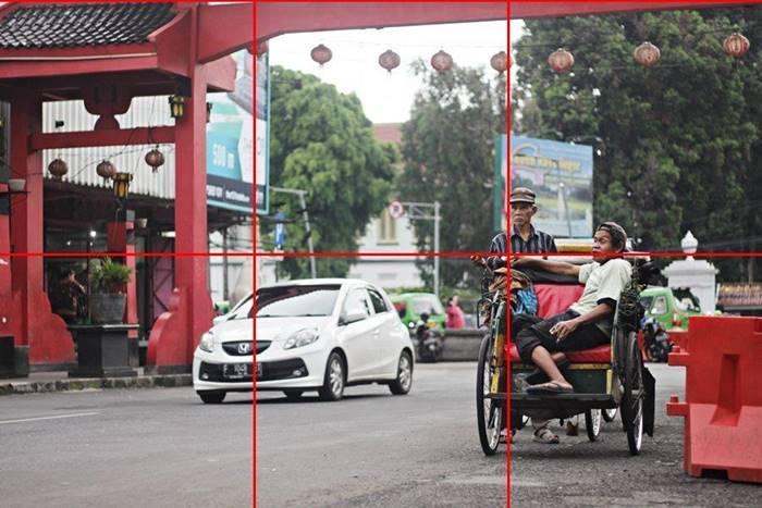 aspect ratio atau rasio aspek dalam fotografi B